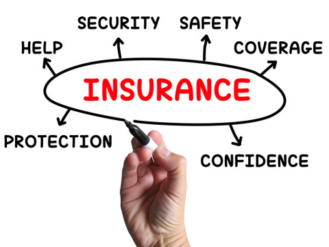 Use Irrevocable Life Insurance Trusts to protect benefits